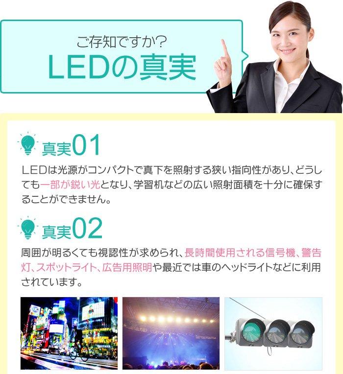 ご存知ですか?LEDの真実
