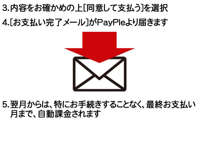 PayPalによる支払いその5